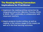 the reading writing connection implications for practitioner