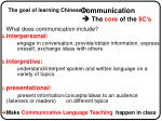 the goal of learning chinese is