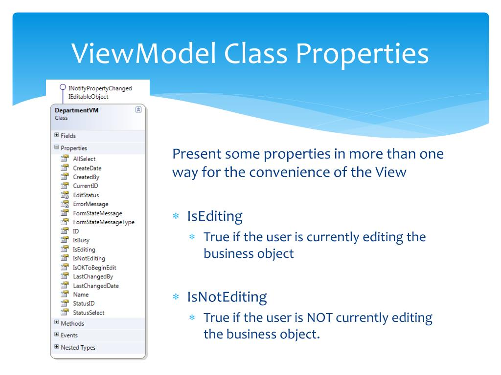 PPT - MVVM Overview PowerPoint Presentation - ID:236043