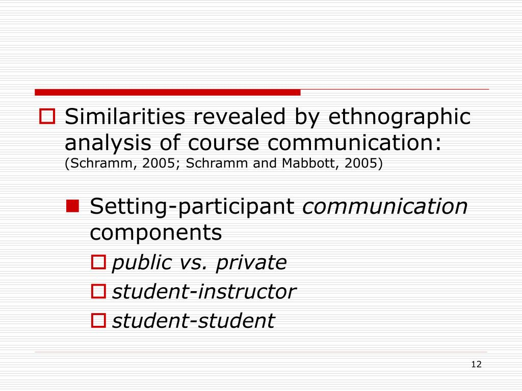 Similarities revealed by ethnographic analysis of course communication: