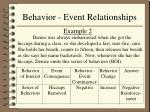 behavior event relationships11