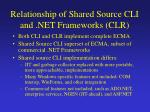 relationship of shared source cli and net frameworks clr