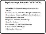 esprit de corps activities 2008 2009