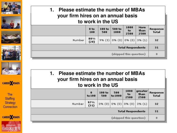 Please estimate the number of MBAs