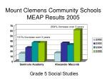 mount clemens community schools meap results 2005