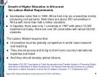 growth of higher education in africa and the labour market requirements