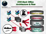 chs back office architecture flow