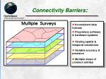 connectivity barriers