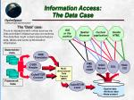 information access the data case