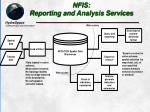 nfis reporting and analysis services