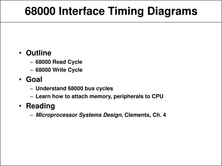68000 interface timing diagrams n.