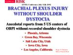 brachial plexus injury without shoulder dystocia