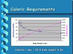 caloric requirements
