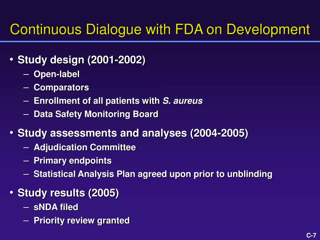 Continuous Dialogue with FDA on Development