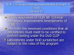dod clinical laboratory improvement program clip what is it