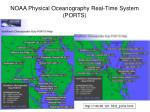 noaa physical oceanography real time system ports