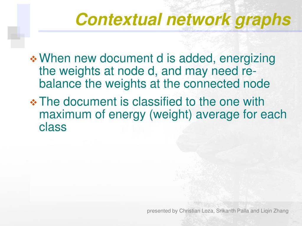 Contextual network graphs