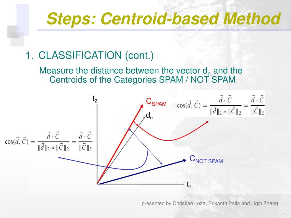 Steps: Centroid-based Method