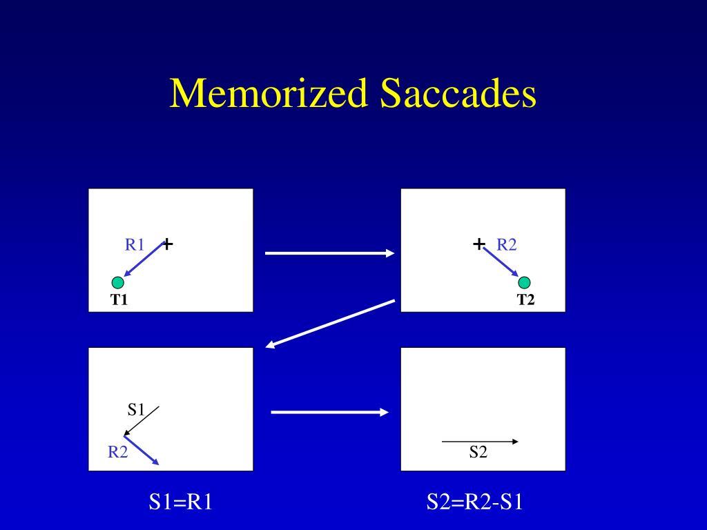 Memorized Saccades