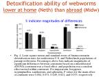 detoxification ability of webworms lower at home neth than abroad midw