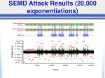 semd attack results 20 000 exponentiations