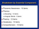 breakdown by essential component