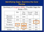 identifying gaps examine the core review