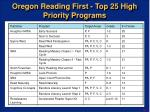oregon reading first top 25 high priority programs