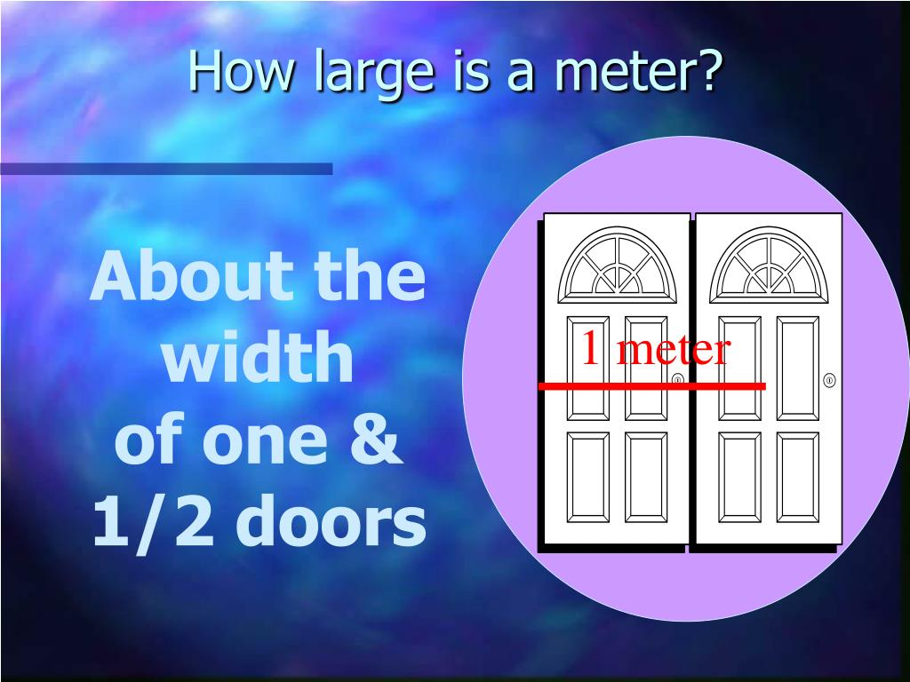 How large is a meter?