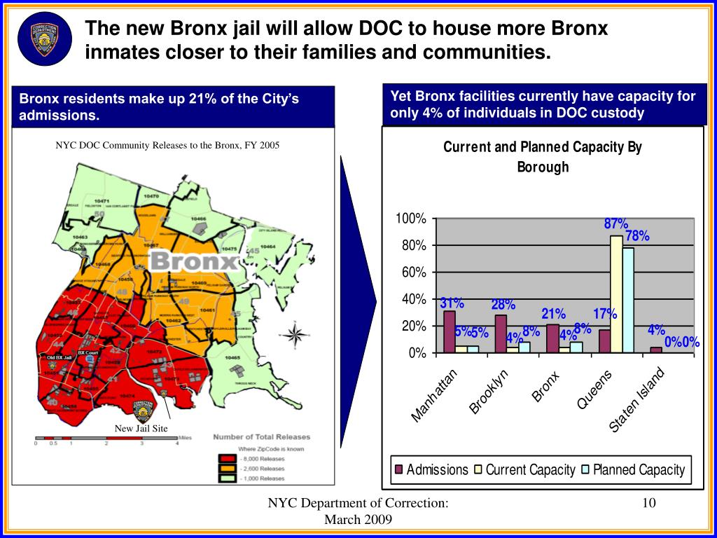 NYC DOC Community Releases to the Bronx, FY 2005