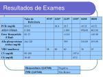 resultados de exames11