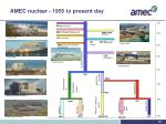 amec nuclear 1955 to present day
