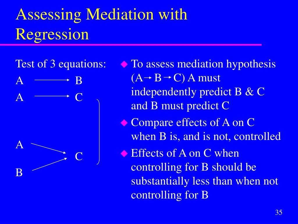 Test of 3 equations: