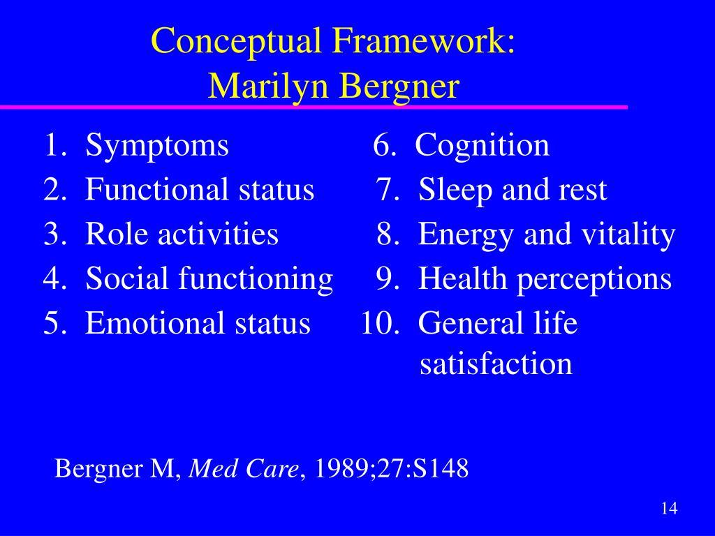 1.  Symptoms