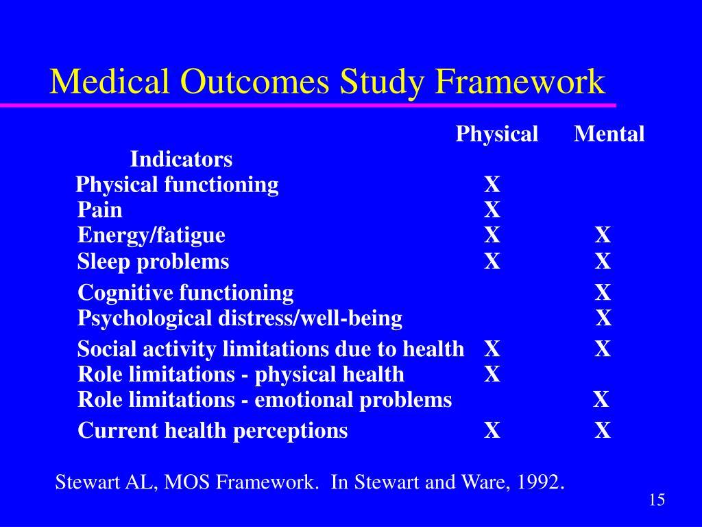 Medical Outcomes Study Framework