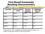 first round community retailing characteristics