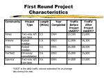 first round project characteristics