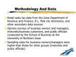 methodology and data