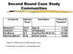 second round case study communities