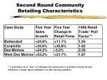second round community retailing characteristics