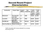 second round project characteristics