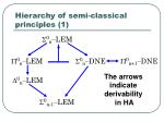 hierarchy of semi classical principles 1