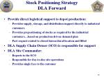 stock positioning strategy dla forward