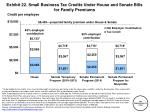 exhibit 22 small business tax credits under house and senate bills for family premiums