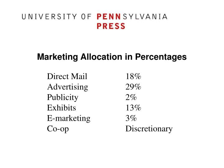 Marketing Allocation in Percentages
