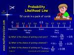 probability likelihood line55