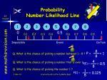 probability number likelihood line