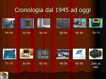 cronologia dal 1945 ad oggi