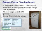 replace energy hog appliances