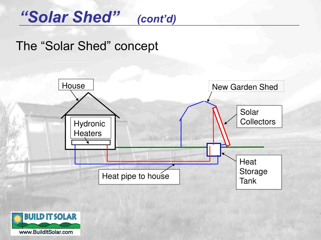 """""""Solar Shed"""""""
